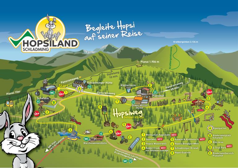 Panoramakarte Hopsiland, Planai, Schladming, Schladming-Dachstein